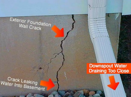 Foundation Repair Fix Leaky Water S Wet Walls