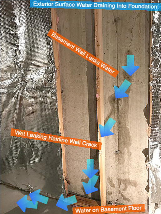 Wet, basement, waterproofing, foundation, wall, leaking, water, cellar, cracks, leaks, problem, Clifton Park, Halfmoon, Mechanicville, Cohoes, Waterford, Burnt Hills, Ballston Lake Spa, Malta, Saratoga, ny,
